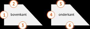 matras op maatwerk bovenkant en onderkant bedworld3