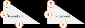 matras op maatwerk bovenkant en onderkant bedworld6